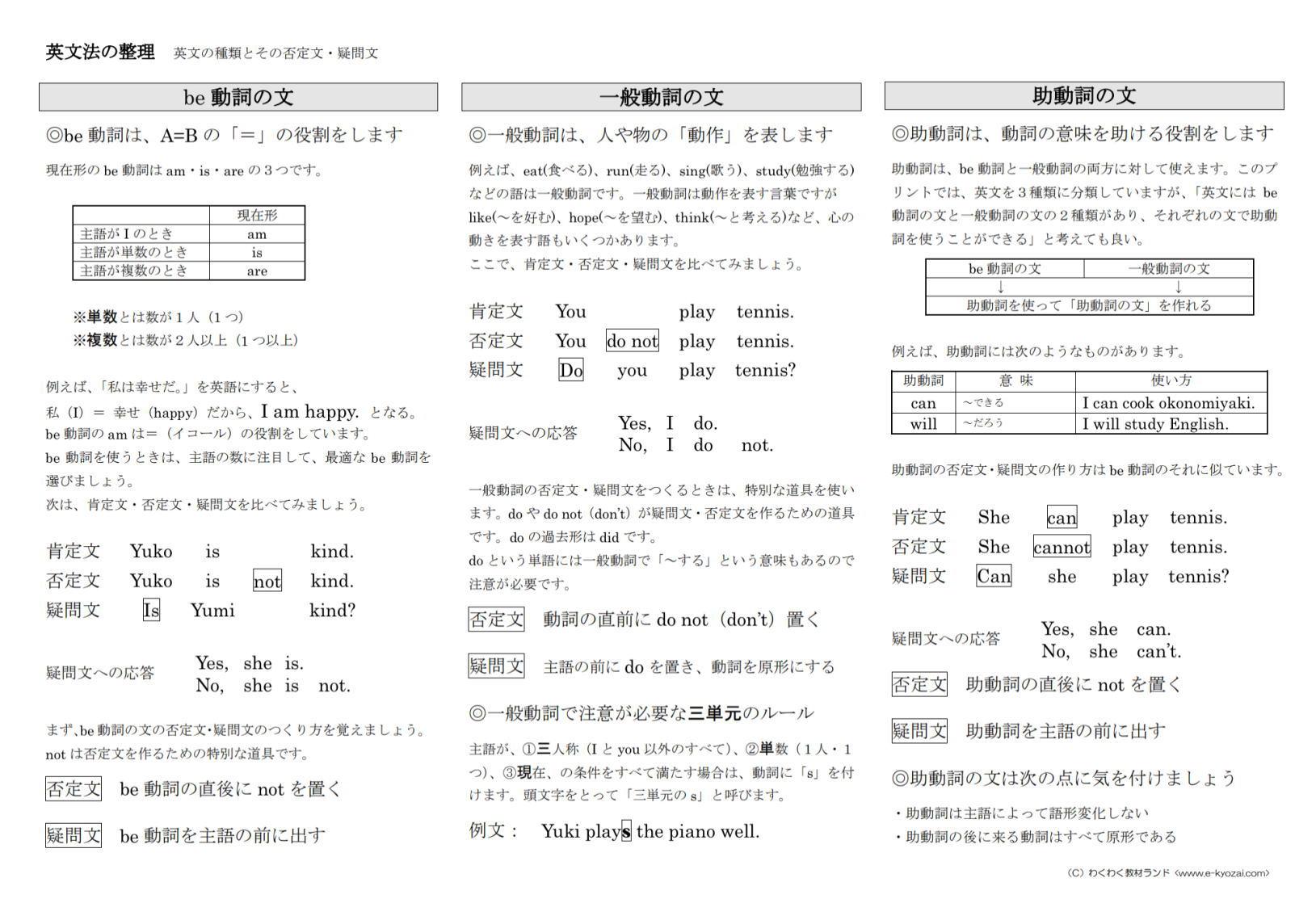 文法説明の画像